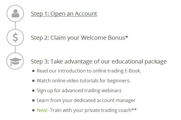 avatrade-account-opening-procedure
