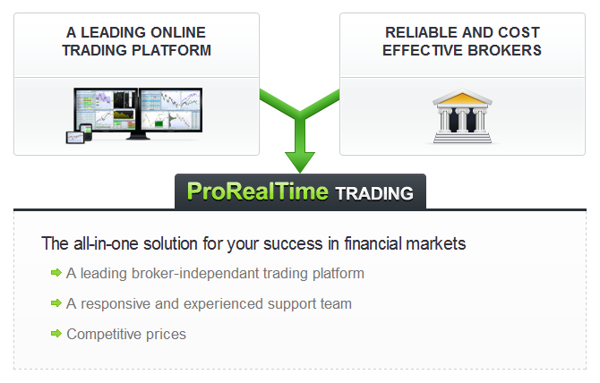 Prorealtime Broker
