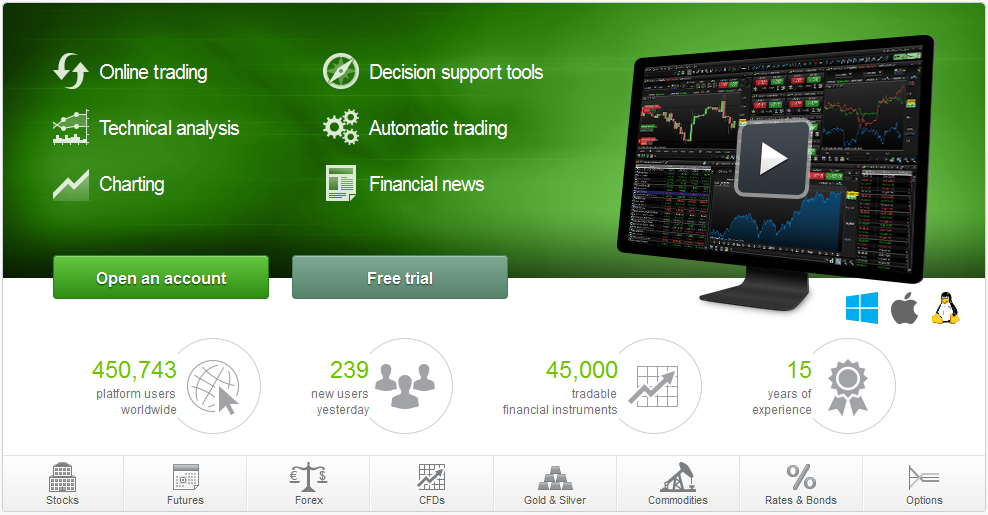 ProRealtime Offer - Get the Platform for €1 Per Month