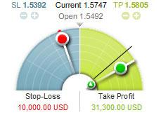 easy forex trade controller 2